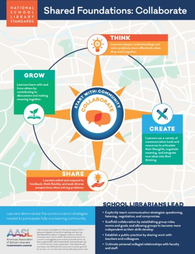 AASL Collaborate Infographic